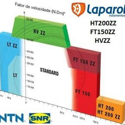 SNR HT200 HT200ZZ Rolamento Top Line